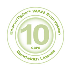 ET-BWL-10GBPS