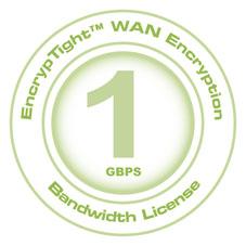 ET-BWL-1GBPS