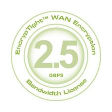 ET-BWL-2.5GBPS