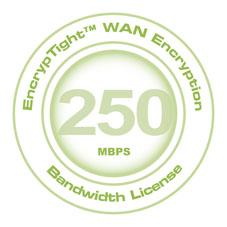 ET-BWL-250MBPS