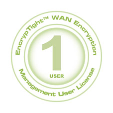 ET-MGR-SW-USER