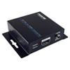 Accessory: VSC-SDI-HDMI